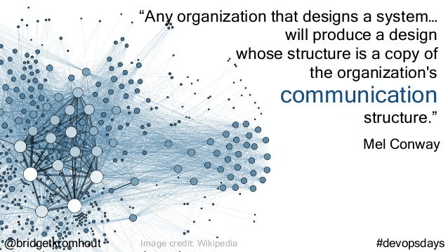"""@bridgetkromhout #devopsdaysImage credit: Wikipedia """"Any organization that designs a system… will produce a design whose s..."""