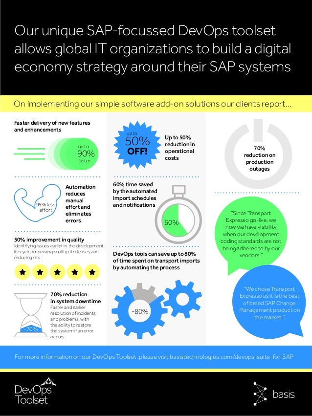 95% less effort Our unique SAP-focussed DevOps toolset allows global IT organizations to build a digital economy strategy ...
