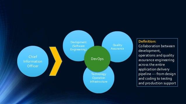 Image Result For Chief Digital Officer Definitiona