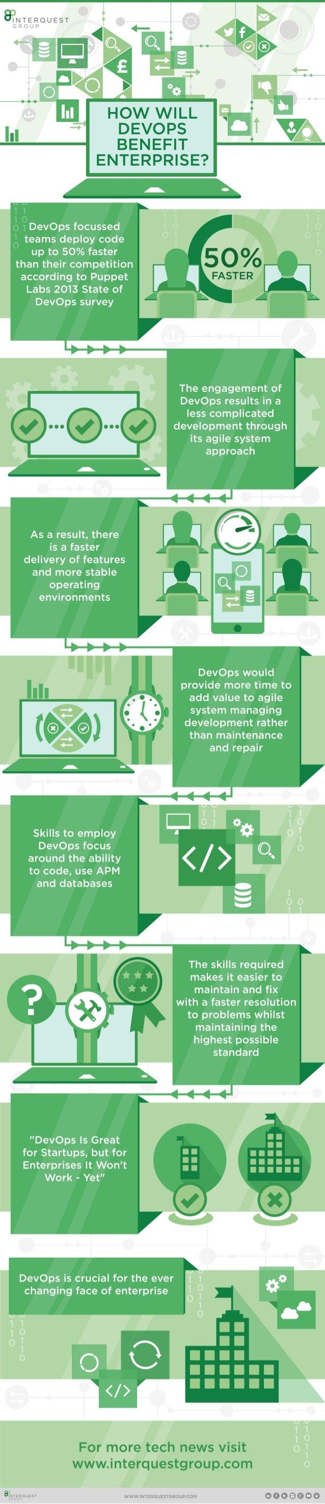 How will DevOps benefit enterprise?