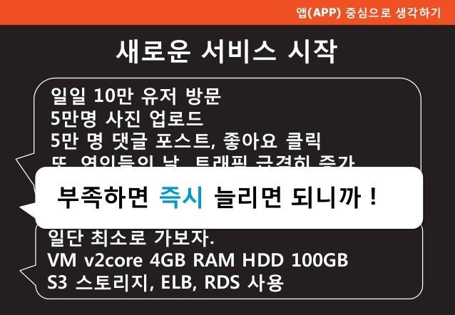 새로운 서비스 시작 일단 최소로 가보자. VM v2core 4GB RAM HDD 100GB S3 스토리지, ELB, RDS 사용 일일 10만 유저 방문 5만명 사진 업로드 5만 명 댓글 포스트, 좋아요 클릭 또, 연인들...