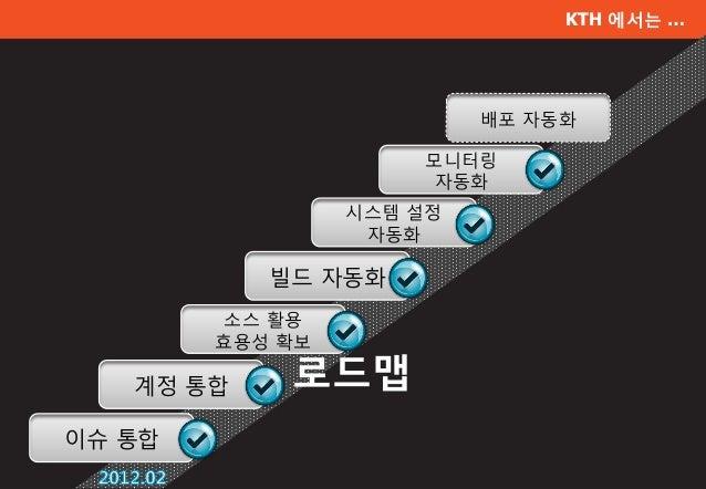 KTH 에서는 … 계정 통합 이슈 통합 소스 활용 효용성 확보 빌드 자동화 시스템 설정 자동화 배포 자동화 로드맵 모니터링 자동화
