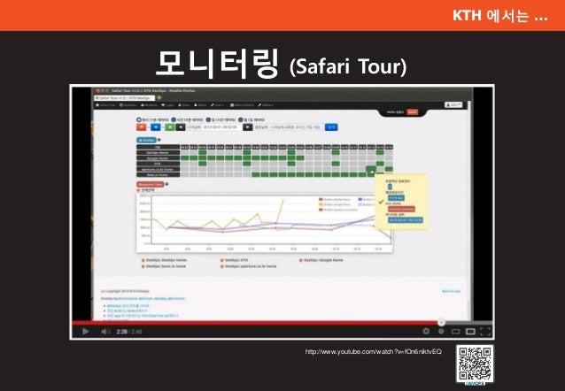 KTH 에서는 … 모니터링 (Safari Tour) http://www.youtube.com/watch?v=fOn6niktvEQ