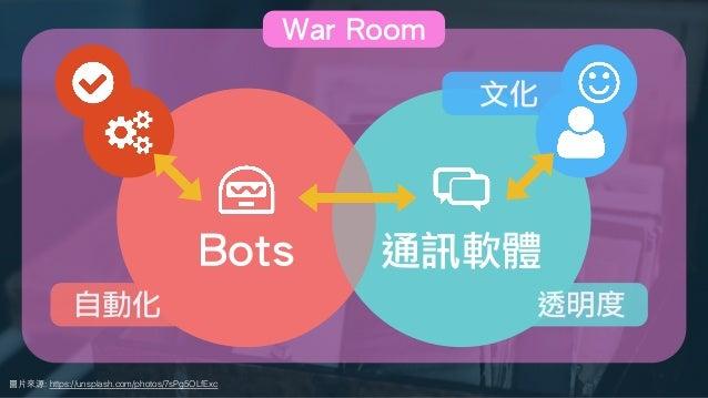圖⽚來源: https://unsplash.com/photos/7sPg5OLfExc 刻板印象關於 ChatOps 你最先想到什麼 Bots 通訊軟體 文化 透明度自動化 War Room