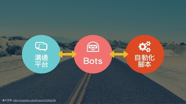 圖⽚來源: https://unsplash.com/photos/1rZcfdsjoR4 自動化 腳本Bots溝通 平台