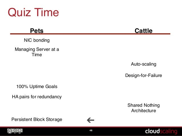 Quiz Time 48 Pets Cattle NIC bonding Managing Server at a Time Auto-scaling Design-for-Failure 100% Uptime Goals HA pairs ...