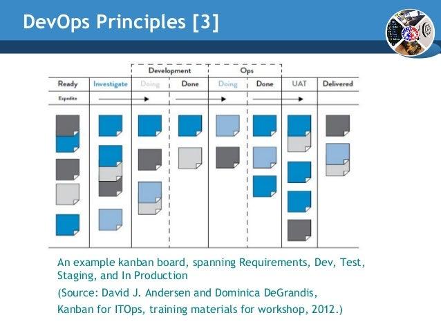 Visible ops handbook