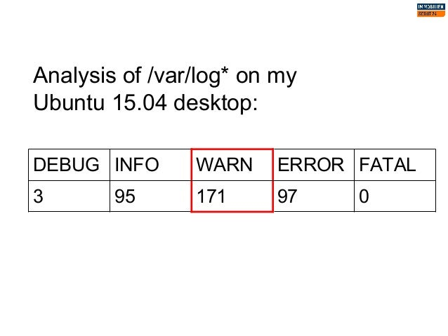 DEBUG INFO WARN ERROR FATAL 3 95 171 97 0 Analysis of /var/log* on my Ubuntu 15.04 desktop: