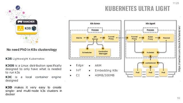 ● Edge ● IoT ● CI KUBERNETES ULTRA LIGHT 10 https://rancher.com/docs/k3s/latest/en/ K3S Lightweight Kubernetes K3OS is a L...