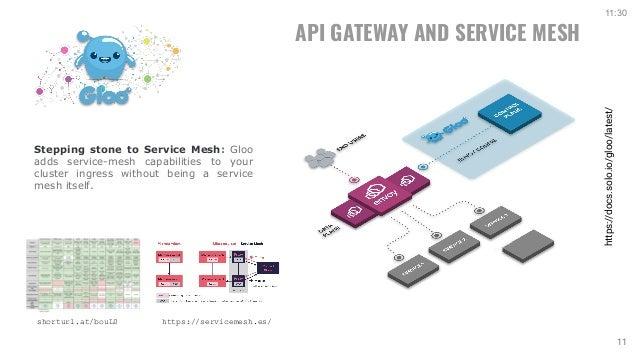API GATEWAY AND SERVICE MESH 11 DEVOPS FEST shorturl.at/bouL0 https://docs.solo.io/gloo/latest/ https://servicemesh.es/ St...