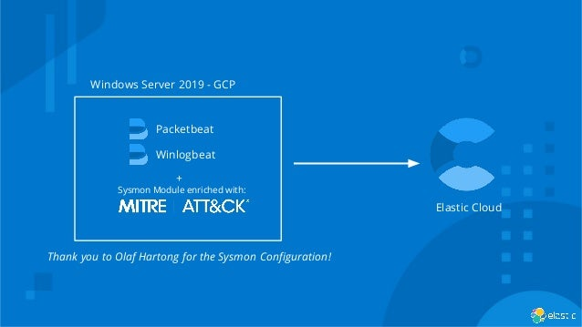 Winlogbeat Packetbeat Windows Server 2019 - GCP + Sysmon Module enriched with: Thank you to Olaf Hartong for the Sysmon Co...
