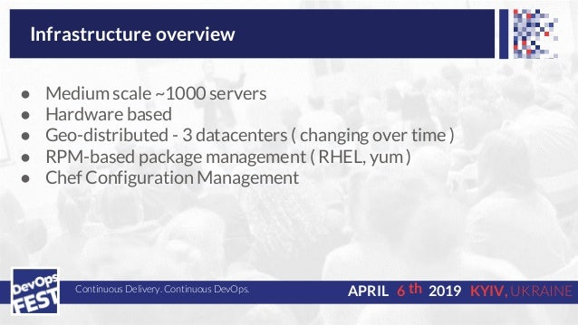DevOps Fest 2019. Олег Белецкий. Using Chef to manage hardware-based infrastructure Slide 3