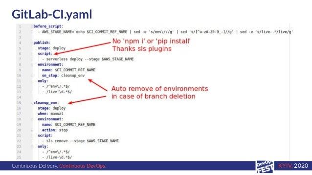 Continuous Delivery. Continuous DevOps. KYIV, 2020 GitLab-CI.yaml
