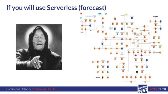 Continuous Delivery. Continuous DevOps. KYIV, 2020 If you will use Serverless (forecast)