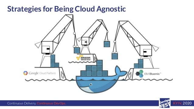 Continuous Delivery. Continuous DevOps. KYIV, 2020 Strategies for Being Cloud Agnostic