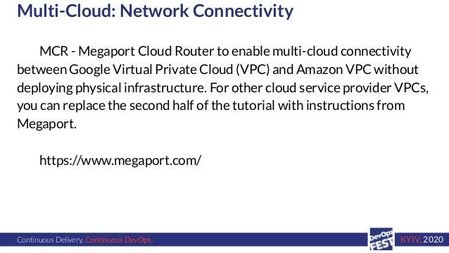 Continuous Delivery. Continuous DevOps. KYIV, 2020 Multi-Cloud: Network Connectivity MCR - Megaport Cloud Router to enable...