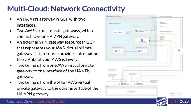 Continuous Delivery. Continuous DevOps. KYIV, 2020 Multi-Cloud: Network Connectivity ● An HA VPN gateway in GCP with two i...