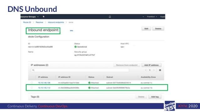 Continuous Delivery. Continuous DevOps. KYIV, 2020 DNS Unbound