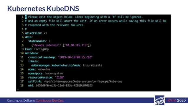 Continuous Delivery. Continuous DevOps. KYIV, 2020 Kubernetes KubeDNS