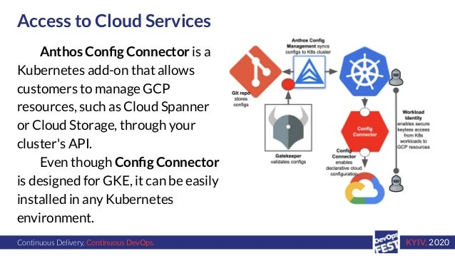 Continuous Delivery. Continuous DevOps. KYIV, 2020 Access to Cloud Services Anthos Config Connector is a Kubernetes add-on ...
