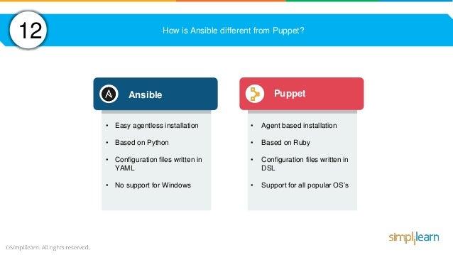 DevOps Interview Questions Part - 2 | Devops Interview