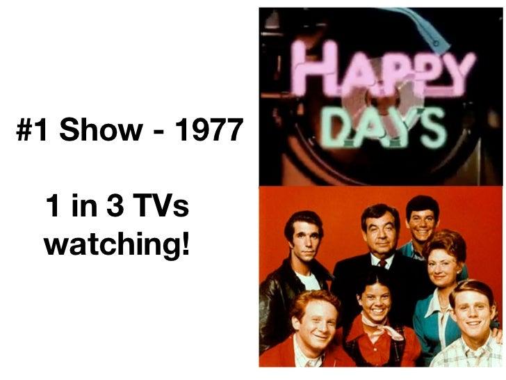 #1 Show - 1977 1 in 3 TVs watching!