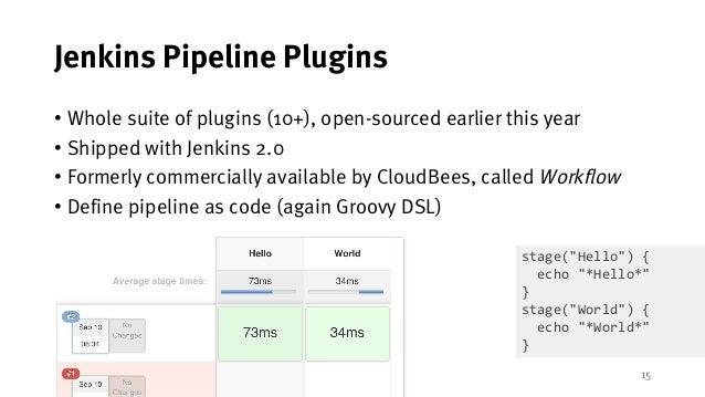 Jenkins Pipelines