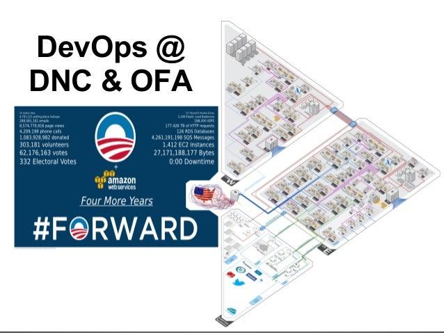 DevOps @DevOps @DNC & OFADNC & OFA