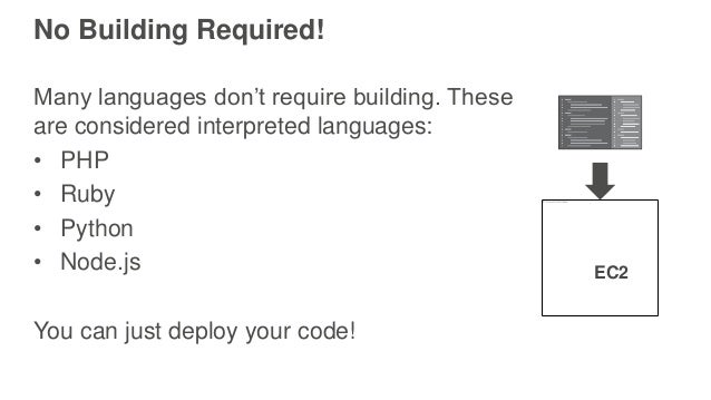 No Building Required! Many languages don't require building. These are considered interpreted languages: • PHP • Ruby • Py...