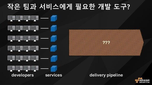 작은 팀과 서비스에게 필요한 개발 도구? developers delivery pipelineservices ???