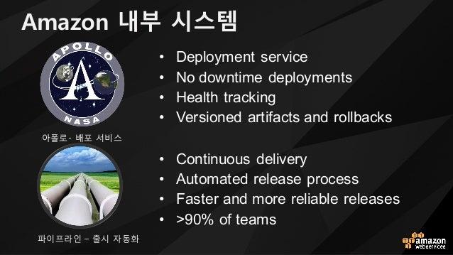 Amazon 내부 시스템 아폴로- 배포 서비스 파이프라인 c 출시 자동화 • Deployment service • No downtime deployments • Health tracking • Versioned arti...
