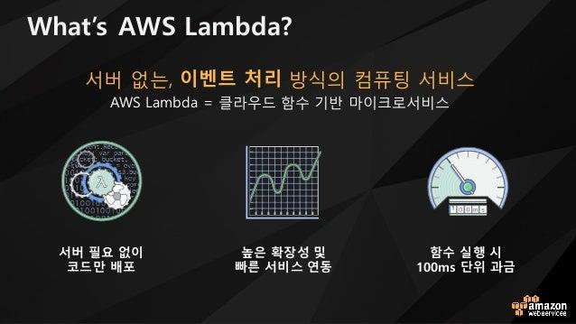 What's AWS Lambda? 높은 확장성 및 빠른 서비스 연동 서버 필요 없이 코드만 배포 함수 실행 시 100ms 단위 과금 서버 없는! 이벤트 처리 방식의 컴퓨팅 서비스 2HD =JVKMJ / 클라우드 함수 기...