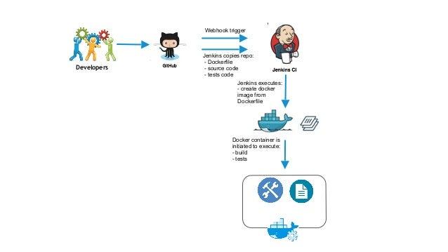 Open Source Compliance for DevOps - OSCON 2017