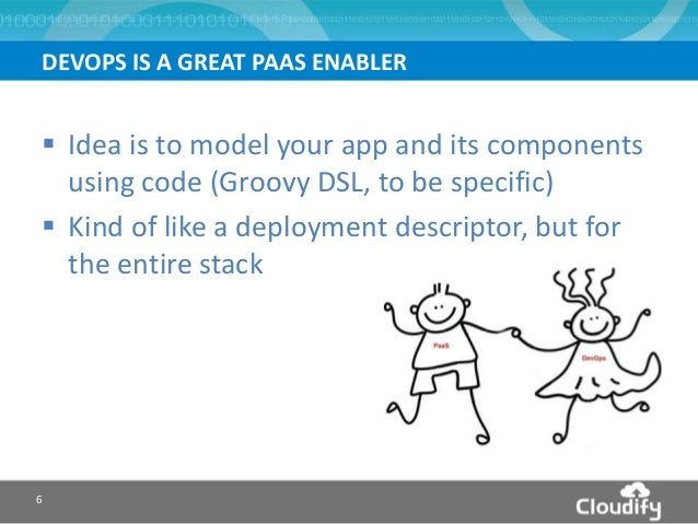  Idea is to model your app and its components using code (Groovy DSL, to be specific)  Kind of like a deployment descrip...