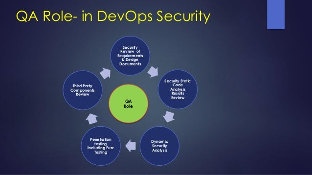 Lohnjournal as well File NP 3D VX 30 at Elmendorf AFB 2002 further Devops Securityan Insight Into Securesdlc Implementation additionally Test De Windows 10 Iot Core Sur Un Raspberry Pi 2 Model B further Yamato 291692983. on sd test