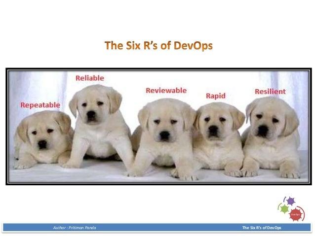 DevOps--Author : Pritiman Panda The Six R's of DevOps