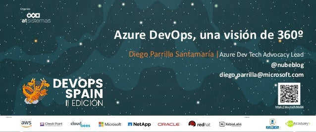 Patrocina Colabora Patrocina Colabora Organiza Azure DevOps, una visión de 360º Diego Parrilla Santamaría |Azure Dev Tech ...