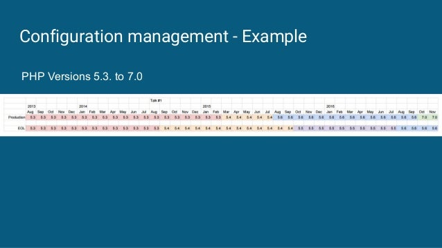 Configuration management - Example PHP Versions 5.3. to 7.0
