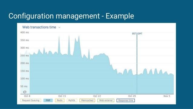 Configuration management - Example