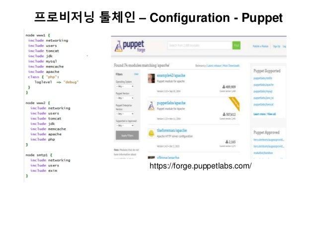 프로비저닝 툴체인 – Configuration - Puppet https://forge.puppetlabs.com/