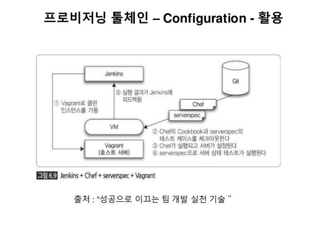 """프로비저닝 툴체인 – Configuration - 활용 출처 : """"성공으로 이끄는 팀 개발 실천 기술"""""""