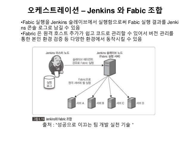 """오케스트레이션 – Jenkins 와 Fabic 조합 출처 : """"성공으로 이끄는 팀 개발 실천 기술"""" •Fabic 실행을 Jenkins 슬레이브에서 실행함으로써 Fabic 실행 결과를 Jenki ns 콘솔 로그로 남길 수..."""