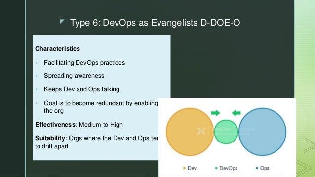 z Type 6: DevOps as Evangelists D-DOE-O Characteristics  Facilitating DevOps practices  Spreading awareness  Keeps Dev ...