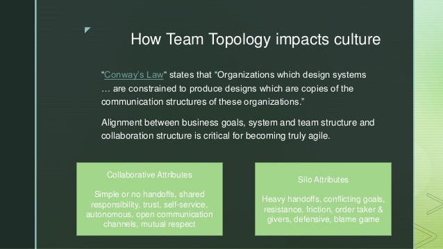 """z How Team Topology impacts culture """"Conway's Law"""" states that """"Organizations which design systems … are constrained to pr..."""