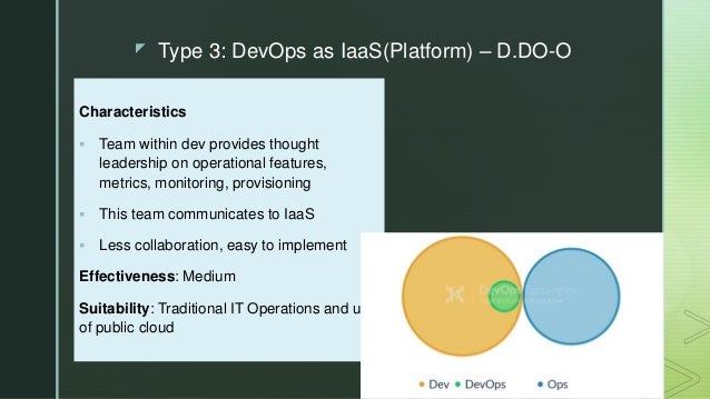 z Type 3: DevOps as IaaS(Platform) – D.DO-O Characteristics  Team within dev provides thought leadership on operational f...