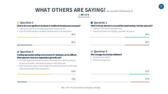 12 WHAT OTHERS ARE SAYING! So, you don't feel lonely  Question 4 Who manages the DevOps initiatives? • Development teams ...