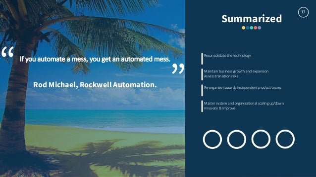 13 If you automate a mess, you get an automated mess. Rod Michael, Rockwell Automation. Reconsolidate the technology Maint...