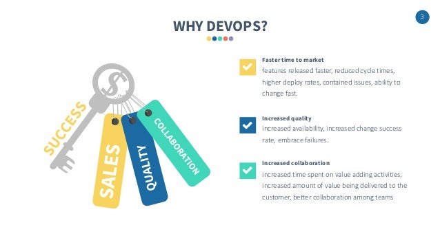 3 features released faster, reduced cycle times, higher deploy rates, contained issues, ability to change fast. Faster tim...