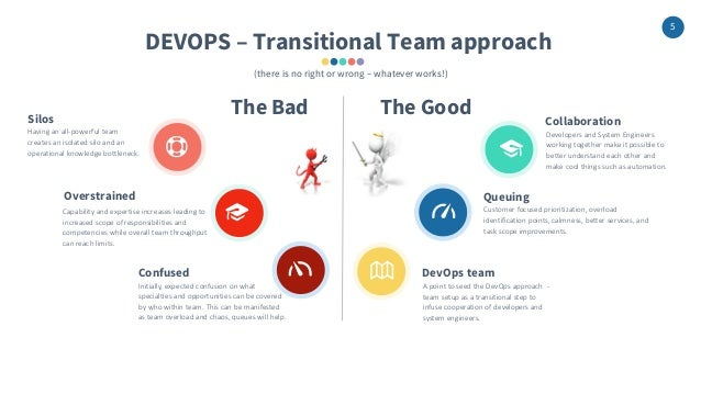 5 Collaboration Developers and System Engineers working together make it possible to better understand each other and make...