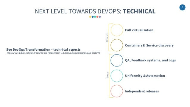 6 NEXT LEVEL TOWARDS DEVOPS: TECHNICAL Full Virtualization QA, Feedback systems, and Logs Uniformity & Automation Independ...